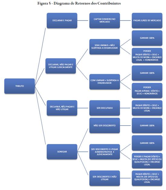 As instituições financeiras e sua responsabilidade civil ambiental 3